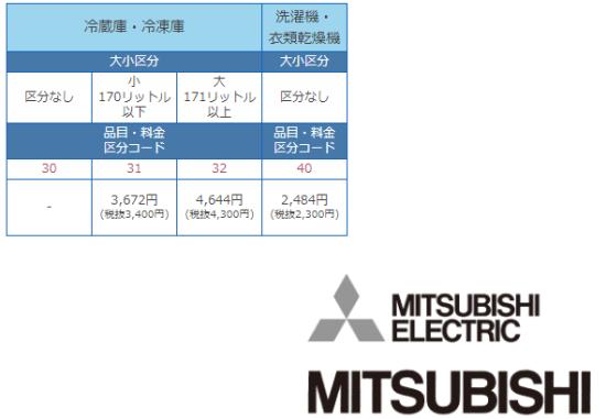 三菱冷蔵庫家電リサイクル料金
