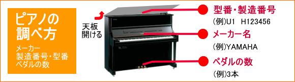 ピアノの調べ方