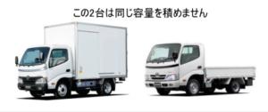 トラックサイズ比較
